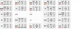 【打造世界】简易合成配方表一览