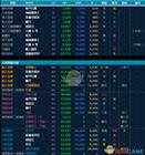 【圣剑传说3:重制版】全BOSS弱点血量一览